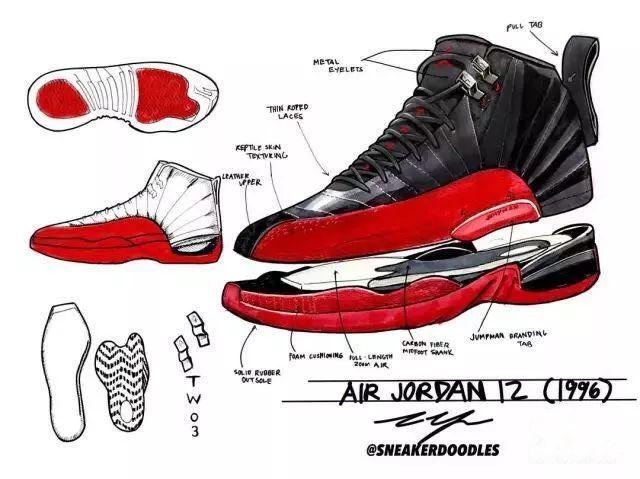 Air Jordan 12 comprehensive evaluation experience!